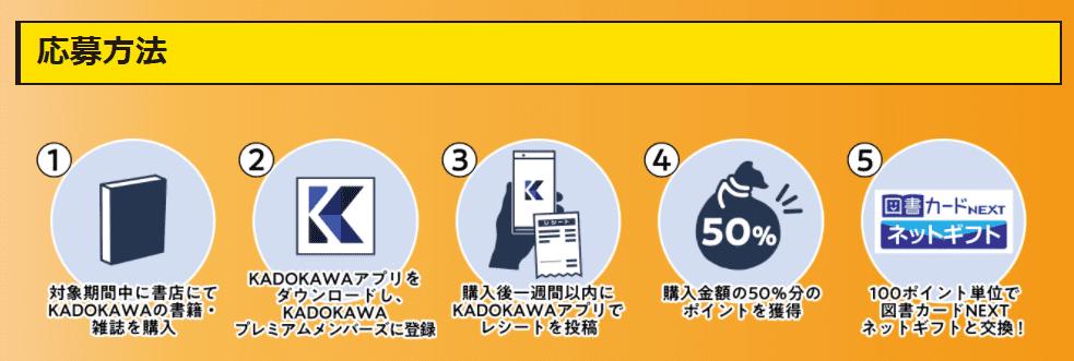 角川の本が最大50%還元!ニコニコカドカワ祭り2021がお得すぎる!応募方法